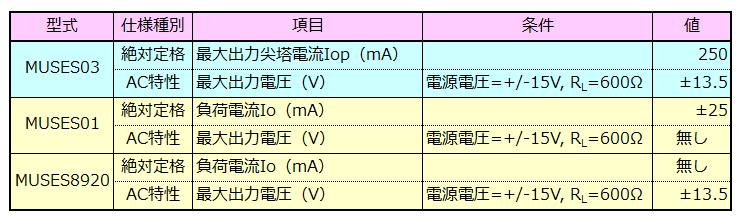 f:id:torusanada98:20180125072707p:plain