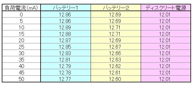 f:id:torusanada98:20180301121751p:plain