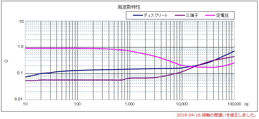 f:id:torusanada98:20180416121254p:plain