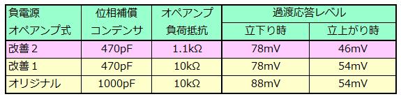 f:id:torusanada98:20180429211856p:plain