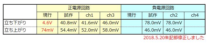 f:id:torusanada98:20180520164523p:plain