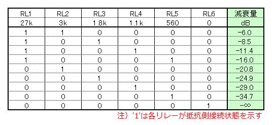 f:id:torusanada98:20180603061242p:plain