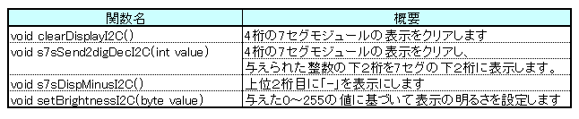 f:id:torusanada98:20180620073100p:plain