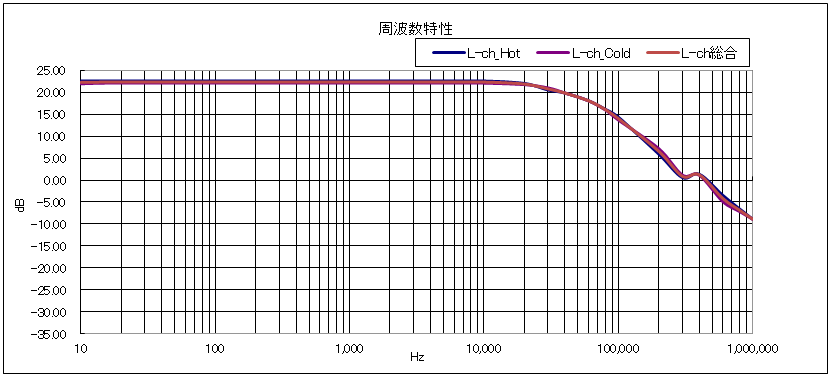 f:id:torusanada98:20200107073214p:plain