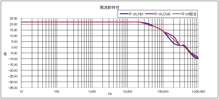f:id:torusanada98:20200107073244p:plain