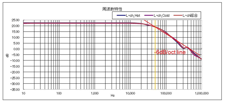 f:id:torusanada98:20200123073132p:plain