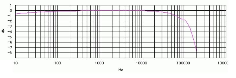 f:id:torusanada98:20200123073258p:plain