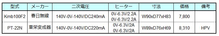 f:id:torusanada98:20200203074053p:plain