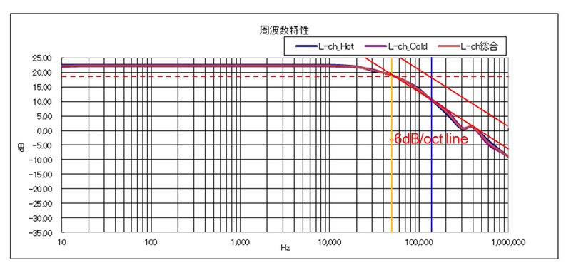 f:id:torusanada98:20200203074112p:plain