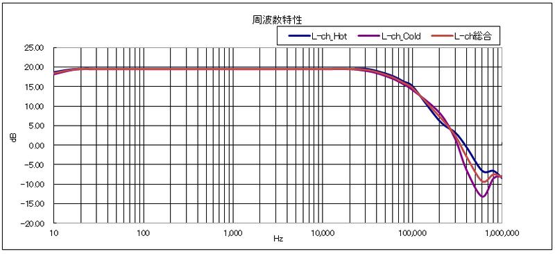 f:id:torusanada98:20200418092552p:plain