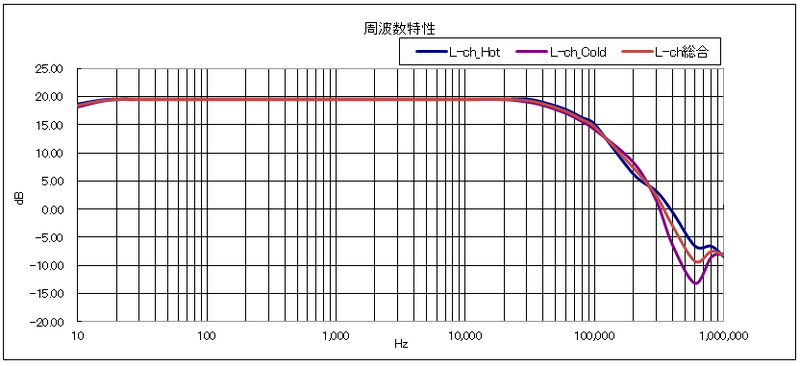 f:id:torusanada98:20200425065647p:plain
