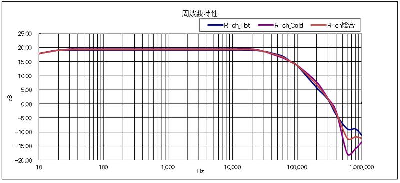 f:id:torusanada98:20200425065651p:plain