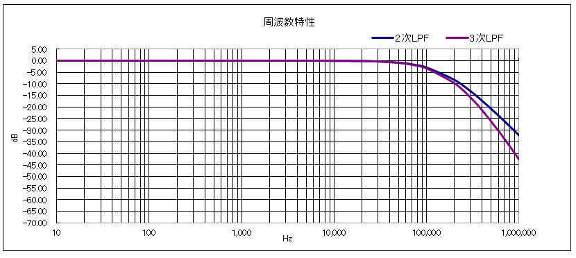 f:id:torusanada98:20200819072209p:plain