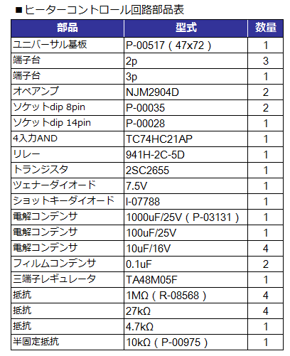 f:id:torusanada98:20210325073417p:plain
