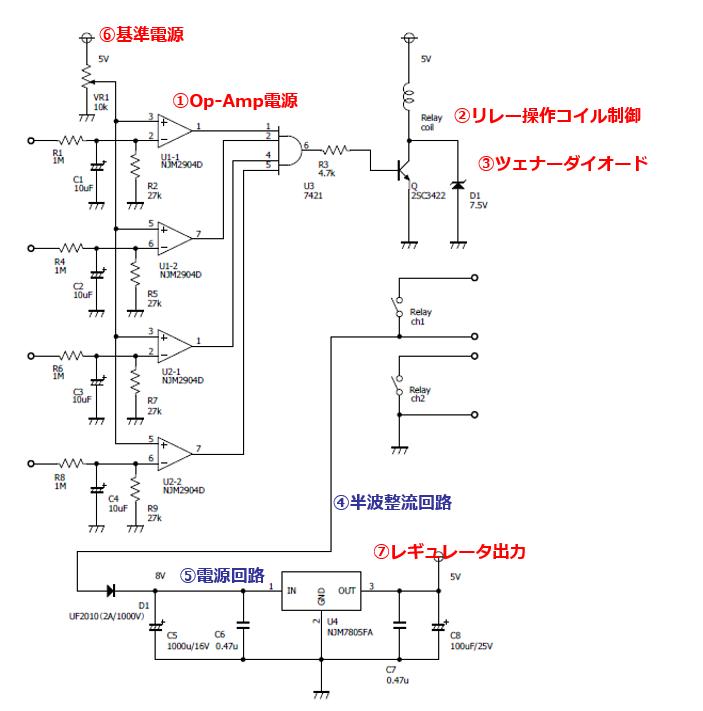 f:id:torusanada98:20210405073802p:plain