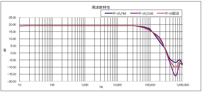 f:id:torusanada98:20210607073543p:plain