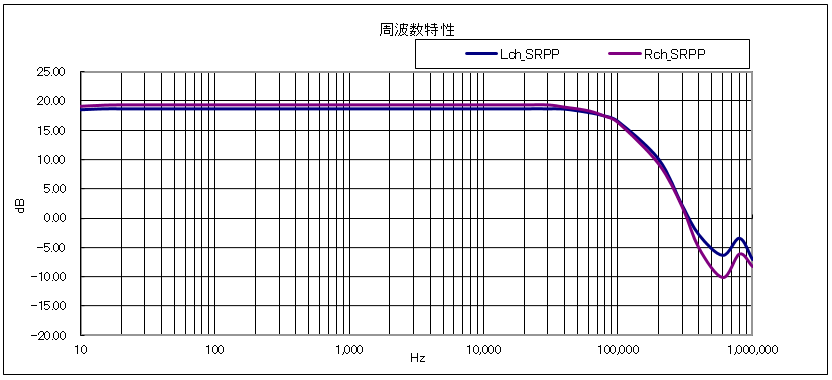 f:id:torusanada98:20210607074858p:plain