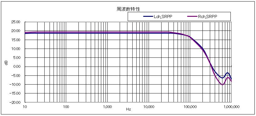 f:id:torusanada98:20210618073052p:plain