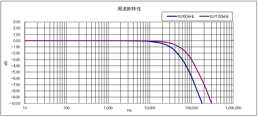 f:id:torusanada98:20210618073207p:plain