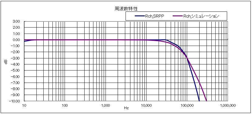 f:id:torusanada98:20210618073230p:plain