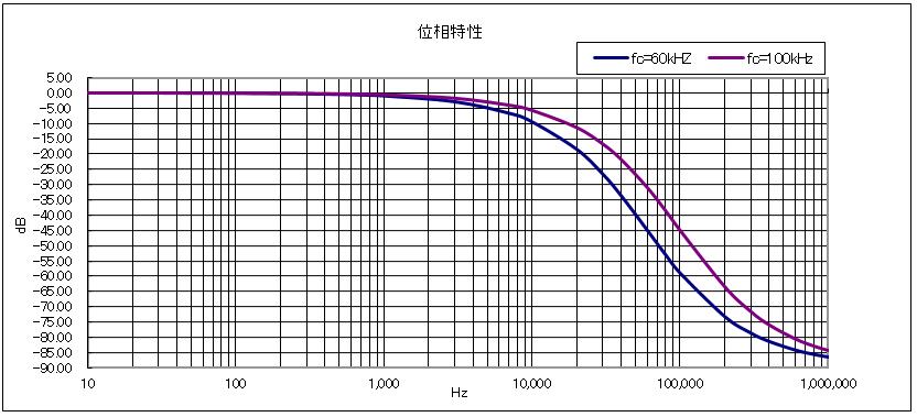 f:id:torusanada98:20210618073307p:plain