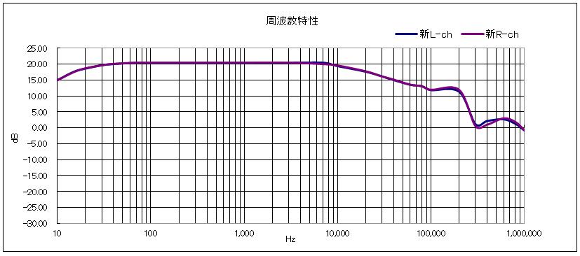 f:id:torusanada98:20210706073344p:plain