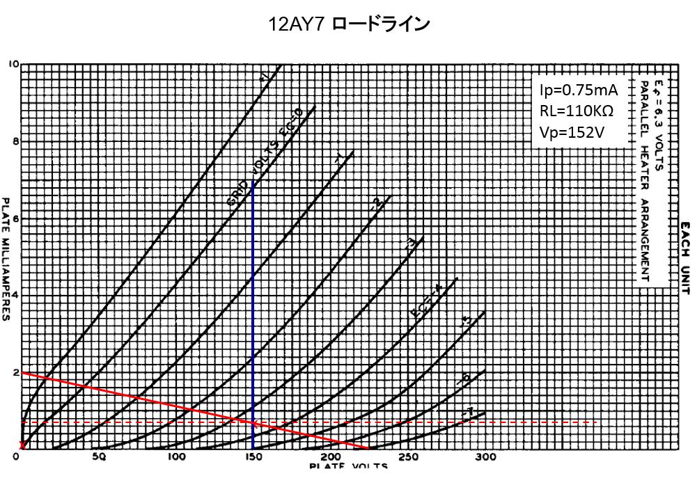 f:id:torusanada98:20210709073121p:plain