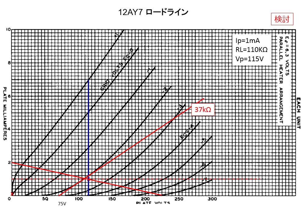 f:id:torusanada98:20210709073141p:plain