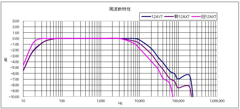 f:id:torusanada98:20210716074350p:plain