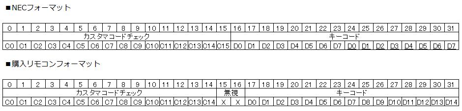 f:id:torusanada98:20210815161940p:plain