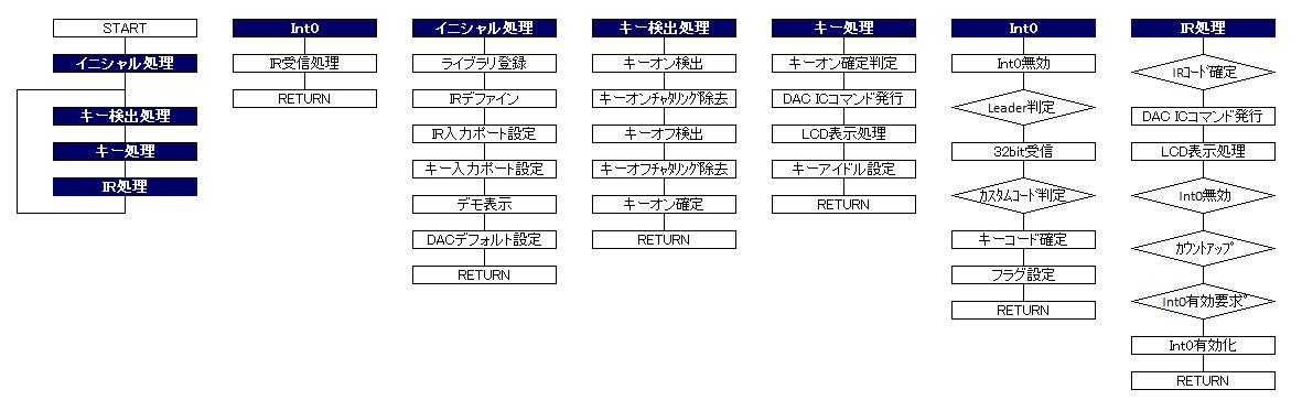 f:id:torusanada98:20210815162212p:plain