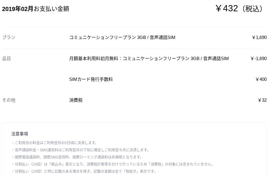 2019年2月のLINEモバイルから請求