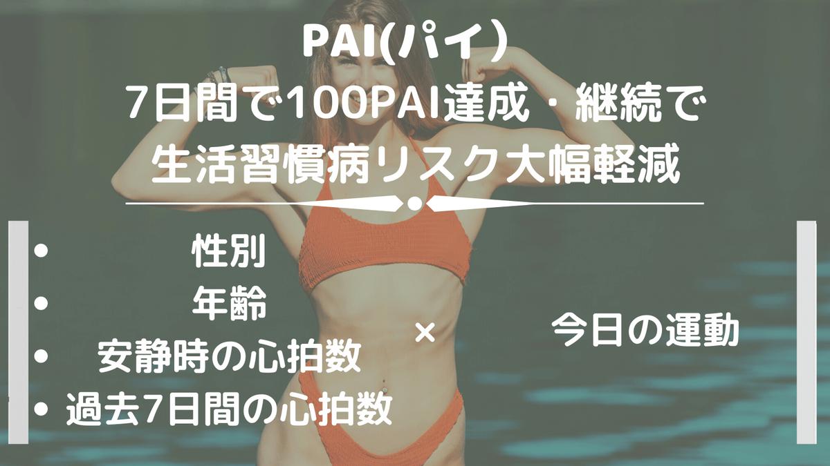 f:id:tosakax:20210926125926p:plain
