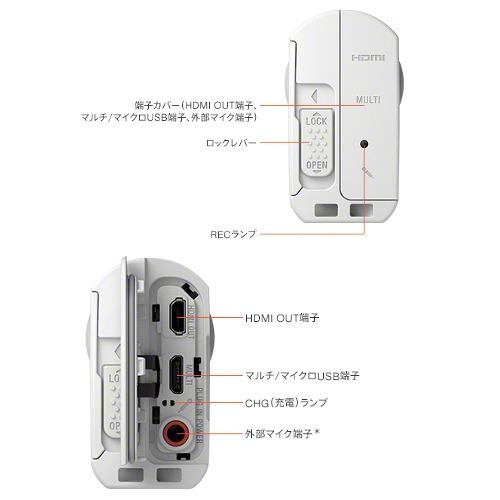 f:id:toshi-360:20170418120832j:plain