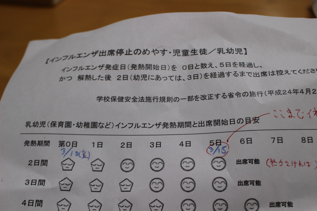 f:id:toshi-k-yuto:20170314084635j:plain