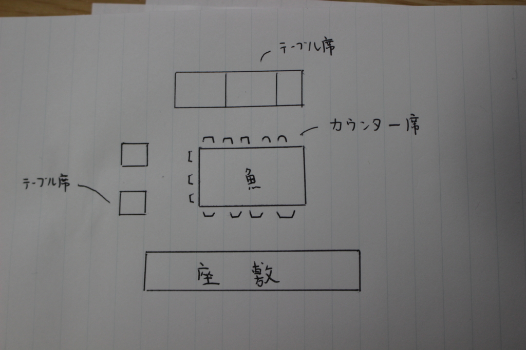 f:id:toshi-k-yuto:20170430221255j:plain