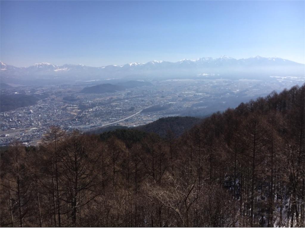 f:id:toshi-kuma25317:20180424092510j:image