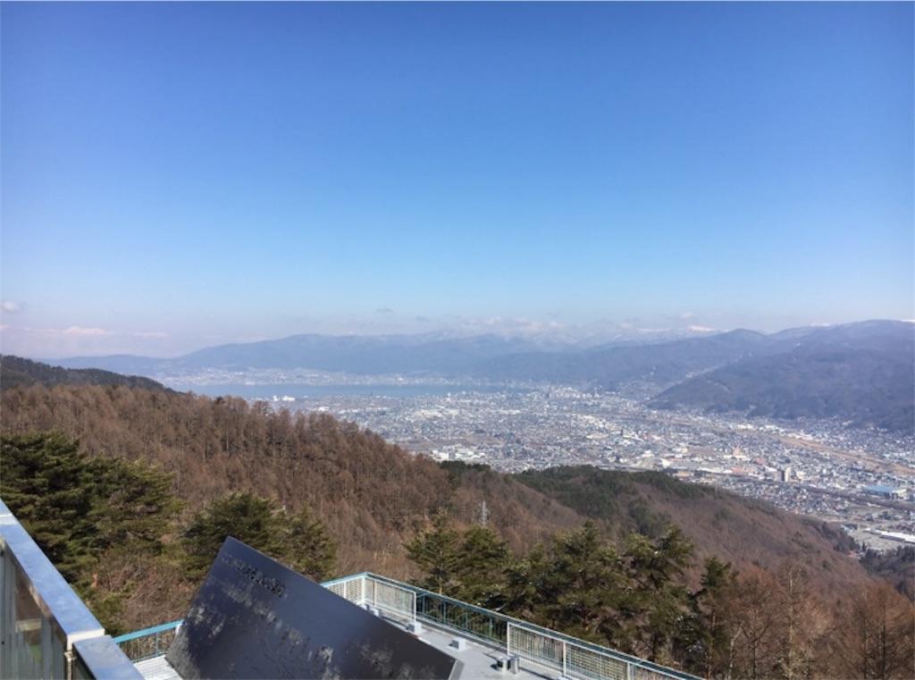f:id:toshi-kuma25317:20180424092947j:image
