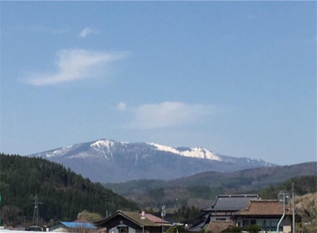 f:id:toshi-kuma25317:20180430071431j:image
