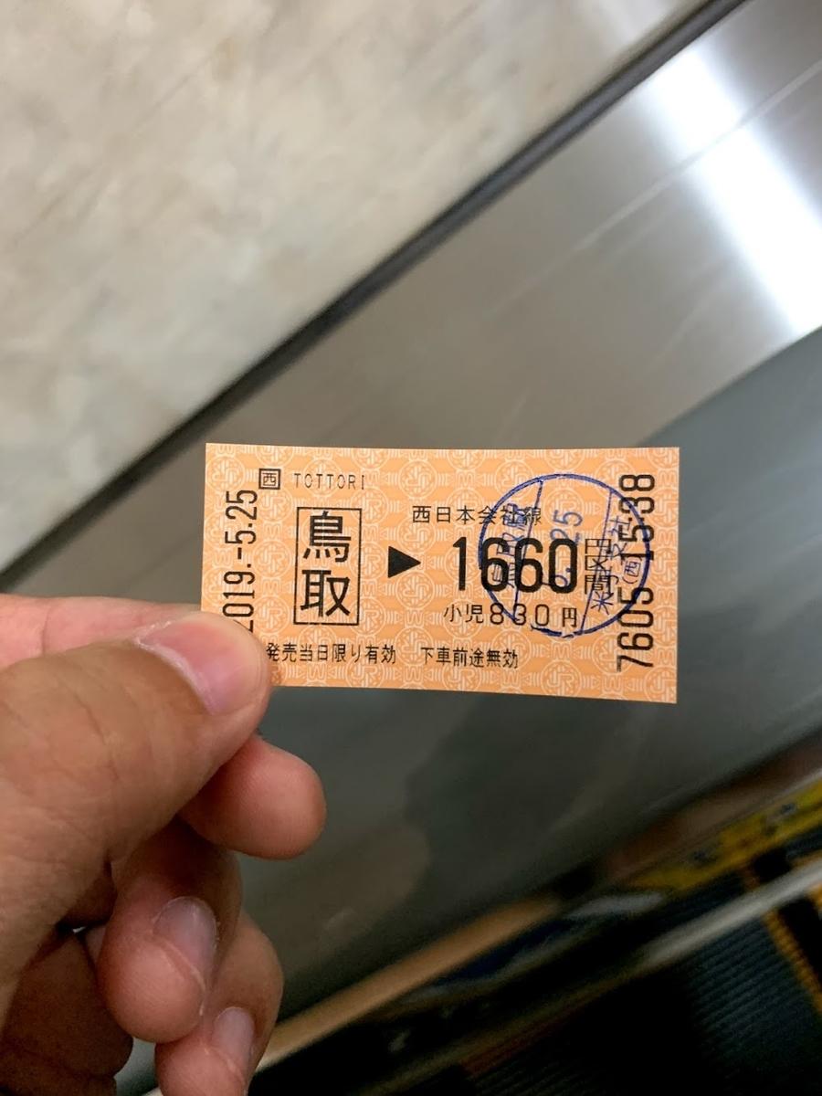 f:id:toshi0690:20190531204654j:plain
