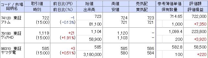 f:id:toshi0809:20170505161742p:plain