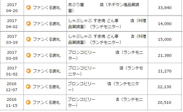 f:id:toshi0809:20170507203025p:plain