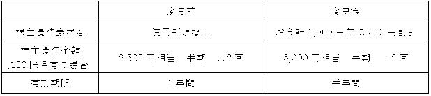 f:id:toshi0809:20170515202756p:plain