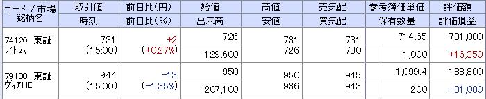 f:id:toshi0809:20170518201320p:plain