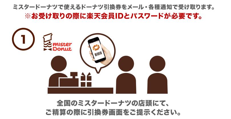 f:id:toshi0809:20170525225336p:plain