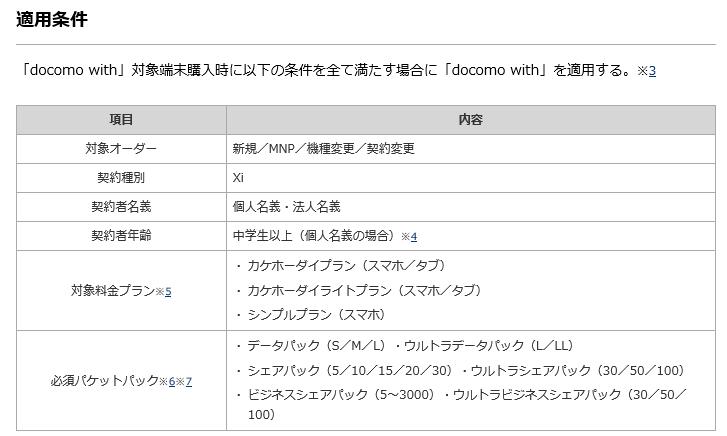 f:id:toshi0809:20170529202247p:plain