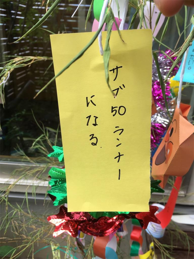 f:id:toshi1135:20170708142448j:image
