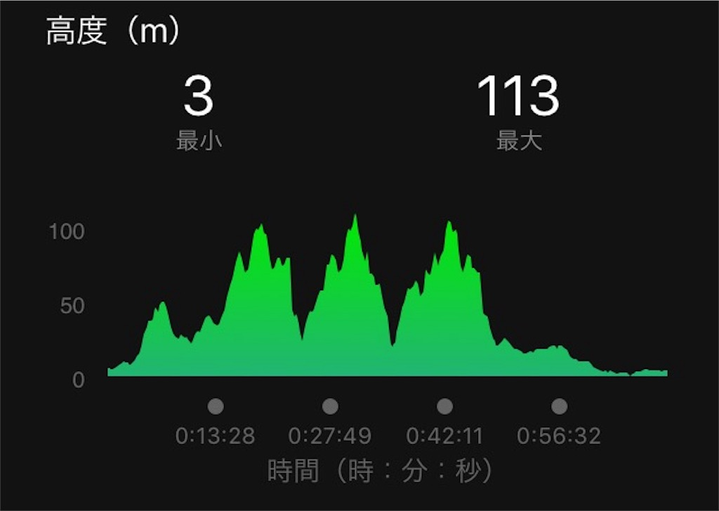 f:id:toshi1135:20170804053416j:image