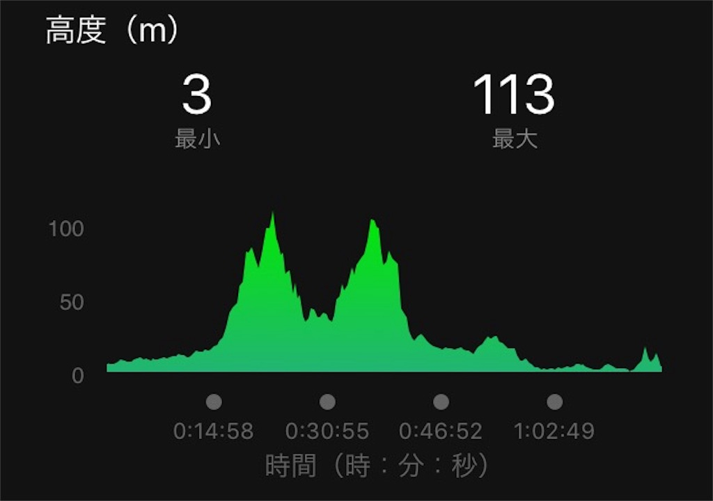 f:id:toshi1135:20170912054832j:image