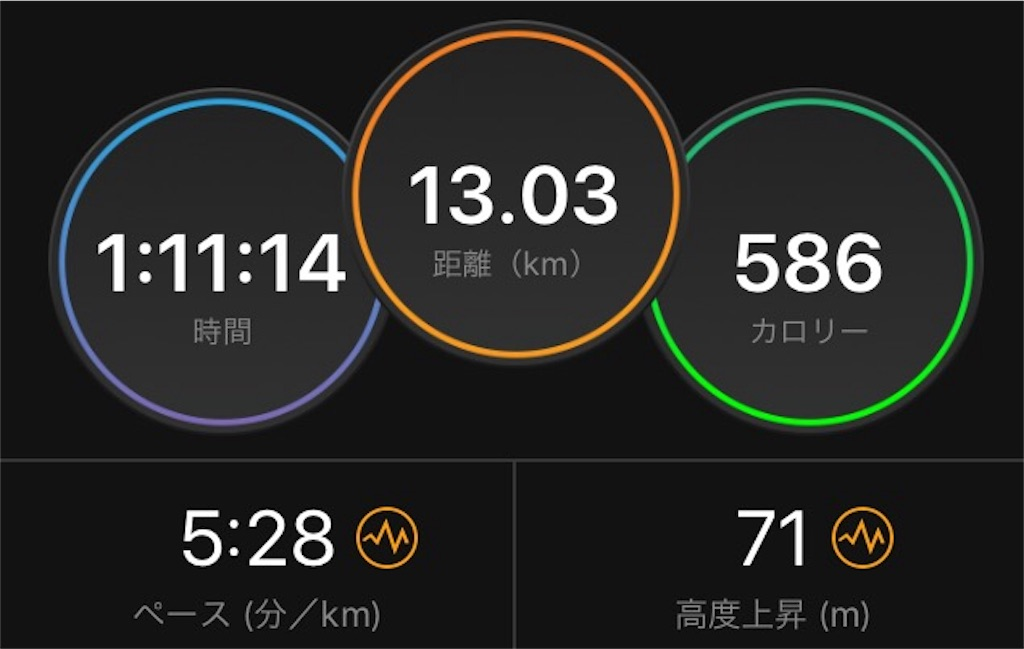 f:id:toshi1135:20170914052955j:image